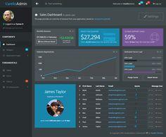 Core Plus spark admin template is built on comprehensive platform of ...