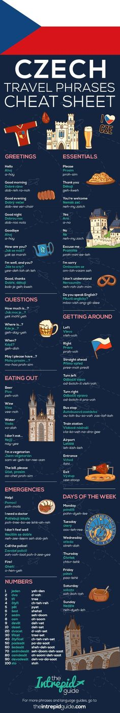 Survival Czech Travel Phrase Guide with Pronunciation Sitting on top of the tourist bucket list is the Czech Republic, giving travellers a taste of Central Europe. Get to know the locals with these Czech phrases. French Travel Phrases, French Phrases, Latin Phrases, Prague Travel, Prague Czech Republic, European Travel, Travel Europe, Croatia Travel, Travel Abroad