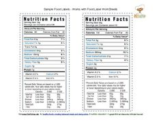 Sample food labels for children to cut out and use as part of their food label lesson.