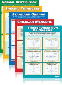 Set of 10 Maths A-Level Posters
