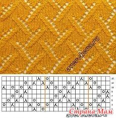 Crochet blanket stiches scarfs Ideas for 2019 Lace Knitting Stitches, Lace Knitting Patterns, Knitting Charts, Knitting Needles, Hand Knitting, Stitch Patterns, Knitting Videos, Le Point, Garter Stitch