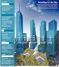 New World Trade Center towers incorporate terraces and are more open to city  http://on.wsj.com/1QxSBB4 via @WSJ