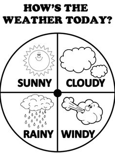 The weather: Drawings, colouring, worksheets and flashcards - Inevery Crea Argentina