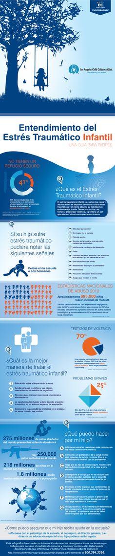 Estrés traumático infantil #infografia #infographic #health