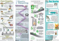 ways to reuse plastic in your home poster - Google Search