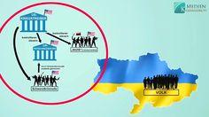 Украина - марионетка США. Немцы раскрыли карты
