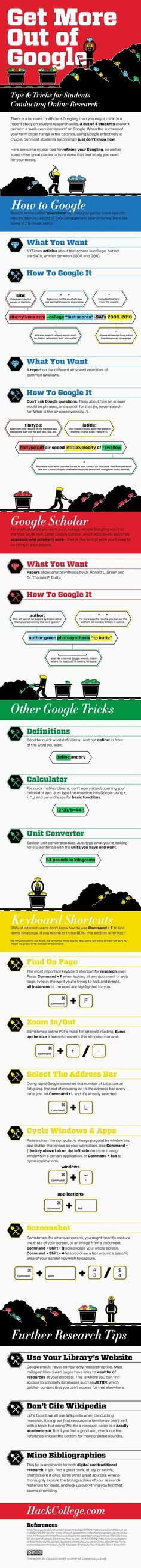 Tips and Tricks for students using Google - inf...