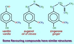 Vanillin is very similar to eugenol from oil of gloves (cloux de girofle) and zingerone from ginger (gingembre).