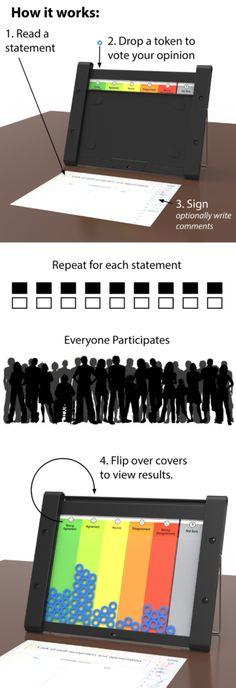Feedback+Frames+-+how+it+works