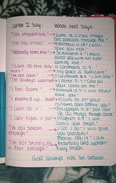 """God's responses (Bible verses) to """"what I say"""" Bible Verses Quotes, Bible Scriptures, Faith Quotes, Bible Verses For Strength, Bible Quotes For Teens, Strength Prayer, Bible Versus About Strength, Bible Versus About Love, Women Bible Verses"""