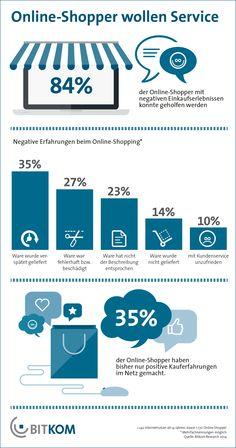 Auch beim Online-Einkauf wünschen sich viele Verbraucher Unterstützung durch einen Einkaufsberater. In vielen Online-Shops gehört die individuelle Kundenberatung schon zum Geschäft. Dabei gehen Verkaufsberater telefonisch oder direkt am Bildschirm per E-Mail, Chat oder Videochat auf Kundenfragen ein.