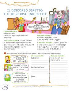 Magicamente insieme 3 linguaggi by dijammi - issuu Italian Grammar, Make It Simple, Homeschool, Public, Language, Names, Author, Teaching, Books