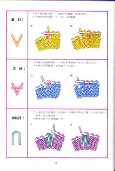 Japanese #knitting #stitches and symbols. A great guide to using those wonderful Japanese pattern books!