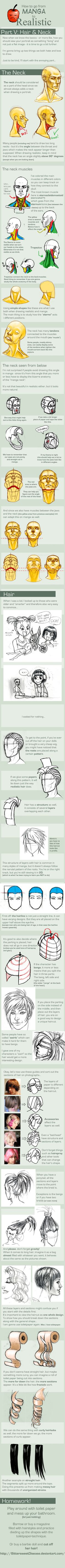 Head and Hair References