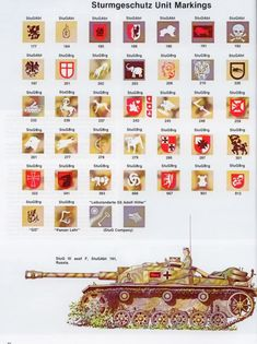 The unit markings of various Sturmgeschütz [Asssault Gun] units of the Wehrmacht.
