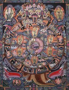 Thangka depicting the Bhavachakra, or Wheel of Life