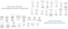 lightbulb buying guide | GE lighting