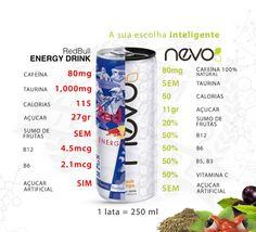 Conheça o energético mais saudável do mundo com Team Ouro apresentado pela Jeunesse Global – NEVO Energy Drinks!