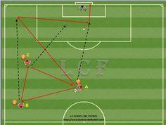 Descripcion: En este Ejercicio el jugador A, B y C jugaran el balon al primer toque. El jugador A le enviara despues el balon en profundidad al jugador B que le centrara el balon al jugador A o C para rematar a porteria.