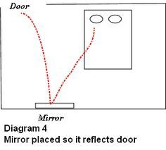 Mirrors And Your Feng Shui Bedroom   Feng Shui Bedroom Tips. Careful  Placement Makes All