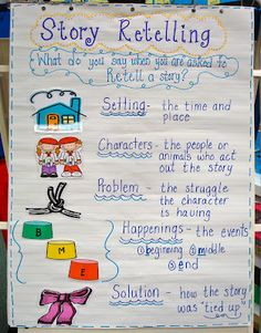 Anchor Chart Pencils, Glue, & Tying Shoes: Oh, Tell it Again