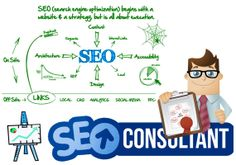 SEO for Business Can Not Be Ignored, why?  SEO provides Results at lo costs Branding  Improve Organic Traffic Improves business SEO may be helpful to grow business Get helps to understand needs of people