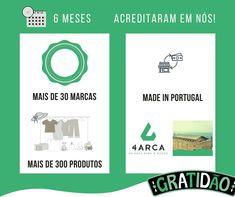 Gratidão! Portugal, Marketing