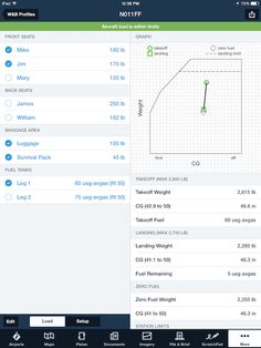 ForeFlight: iPad and iPhone aviation apps for pilots with aviation weather, AFD, flight plan filing, METARs, TAFs and more