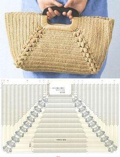 Escolha e copie: 18 Modelos de bolsa Summer Bag ⋆ De Frente .- Escolha e copie: 18 Modelos de bolsa Summer Bag ⋆ De Frente Para O Mar - Free Crochet Bag, Crochet Market Bag, Crochet Tote, Crochet Handbags, Crochet Purses, Crochet Summer, Diy Crafts Knitting, Diy Crafts Crochet, Bag Pattern Free