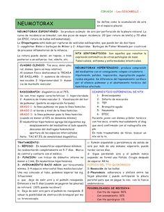 Resultado de imagen para coscarelli pdf