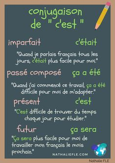 French Videos For Kids Schools French Verbs Presents French Verbs, French Grammar, French Phrases, French Language Lessons, French Language Learning, Learn A New Language, French Lessons, Foreign Language, Spanish Lessons