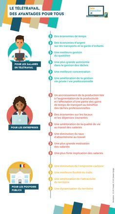 Working Mums, French Teacher, Project Management, Teamwork, Finance, Marketing, Motivation, How To Plan, Business