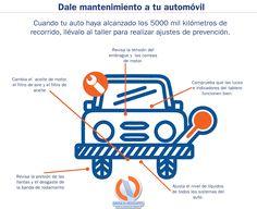 Más vale prevenir, que lamentar. #autos #seguridad #viaje #seguro #segurosdavila