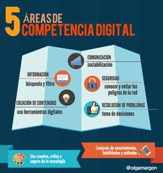 areas de competencia digital: información - Buscar con Google