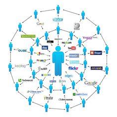 Bienvenido al Inicio de la Automatización, Marketing Viral. Con un sistema 100% rentable. | Adrian Oliva | Gran Sistema