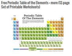 Freebie: Periodic Table of the Elements & Free Printable Set for Homeschool (FreeHomeschoolDeals.com)