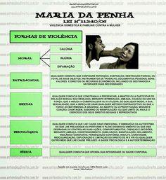 Maria da Penha Lei 11 340/06
