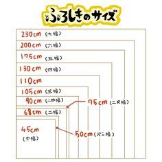 Aquí una breve explicación de esta palabra:       El Furoshiki  es una técnica de origen japonés que con una simple pieza cuadrada de tela p...