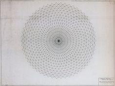 Richard Buckmeister Fuller, Geodesic Dome, 1961-63