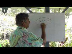 MKMMA Course   Family PMA - Master Key http://masterkey.familypma.com/mkmma-course/