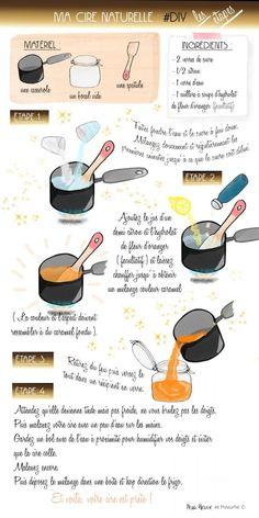 Recette cire épilation au sucre