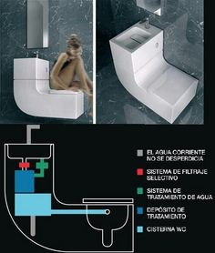 For under the stairs - wonder how much this sink/toilet combo costs...