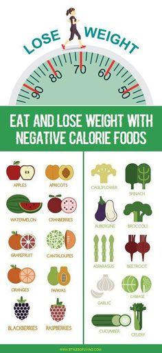 Eat Negative Calorie Foods for Lose Weight Mehr zum Abnehmen gibt es auf interessante-ding...