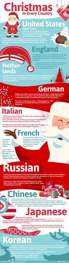 Une chouette infographie qui raconte, en anglais, les traditions de Noël selon les pays.