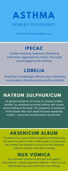 Homeopathy Remedies For Asthma Homeopathic Medicine Allergy Remedies, Holistic Remedies, Homeopathic Remedies, Natural Home Remedies, Natural Healing, Health Remedies, Bloating Remedies, Natural Oil, Holistic Healing