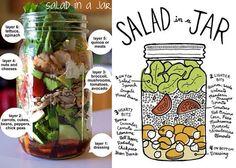 健康飲食新趨勢,教你自製罐裝沙拉 - Salad in a Jar ‧ A Day Magazine 時尚生活雜誌
