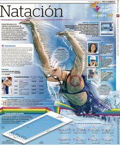 infograma - Natación