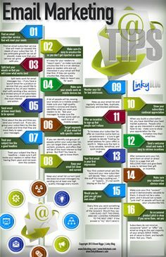 Linky Infographics - 16 Email Marketing Tips from Brent Riggs Internet Marketing Tips & Training @ http://checkitat.com