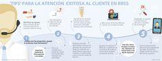Los retos de las empresas ante el servicio al cliente, que se 'mudo' a los escenarios 2.0 - larepublica.co /// #SACOLOFF DBM&DDBV Digital  AAVB Alvaro Vergara Bedoya #VitalSmartSM