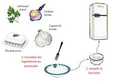 Beurre d'escargots